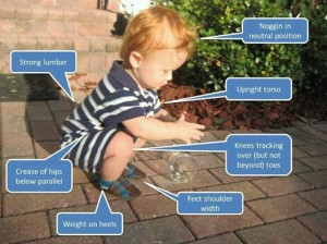 Squatting - The Physio Group